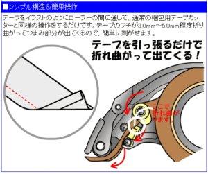 画像3: 梱包用フチ折りテープカッター BTC-50